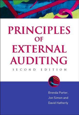 Download Principles of external auditing