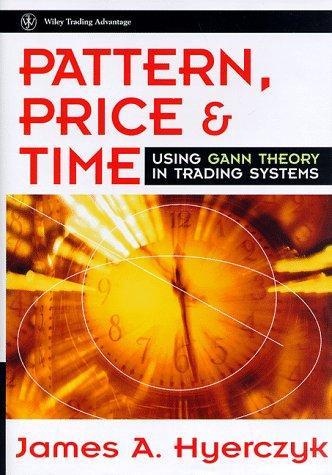 Pattern, price & time