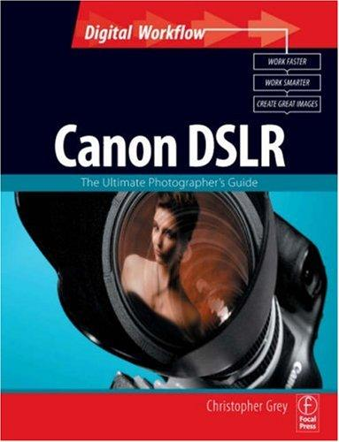 Download CANON DSLR