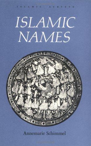 Download Islamic names