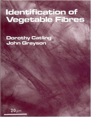 Identification of Vegetable Fibres